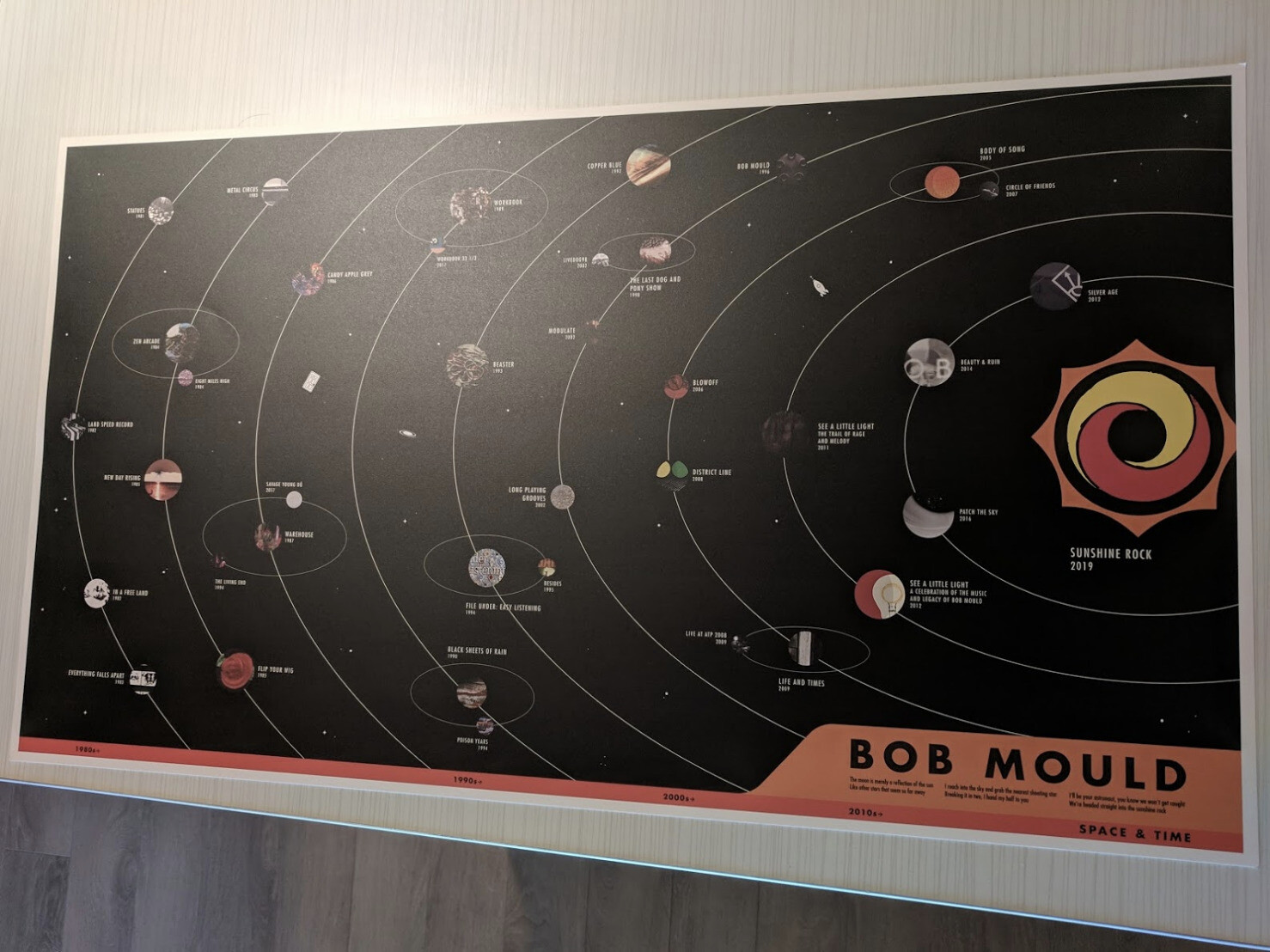 A poster of all Bob Mould's albums arranged as planets in orbit of a sun